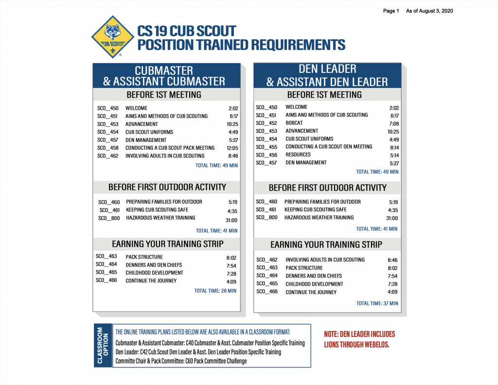 Cub Scouts Position Specific Trainings A