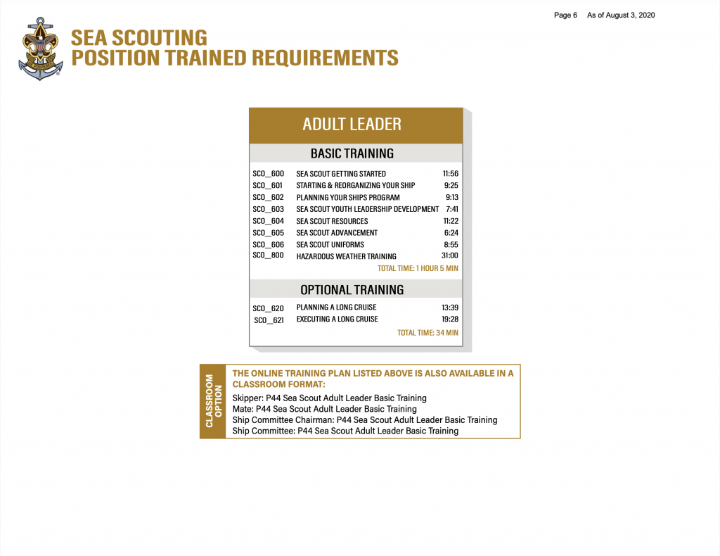 Sea Scouts Position Specific Trainings